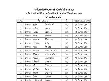 รายชื่อนักเรียนสำเร็จการศึกษาระดับชั้น ม.3 และ ม.6 ปีการศึกษา 2560
